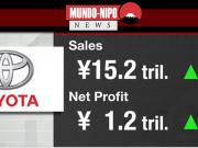 Toyota registra crescimento economico